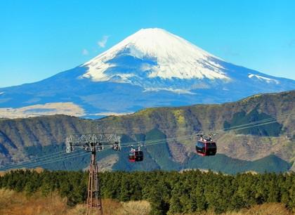箱根ロープウェイと富士